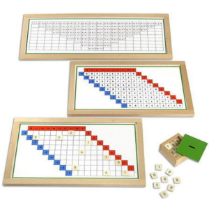 Montessori-subtraktionstabellen