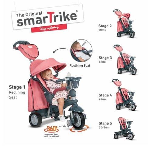 smart dreirad